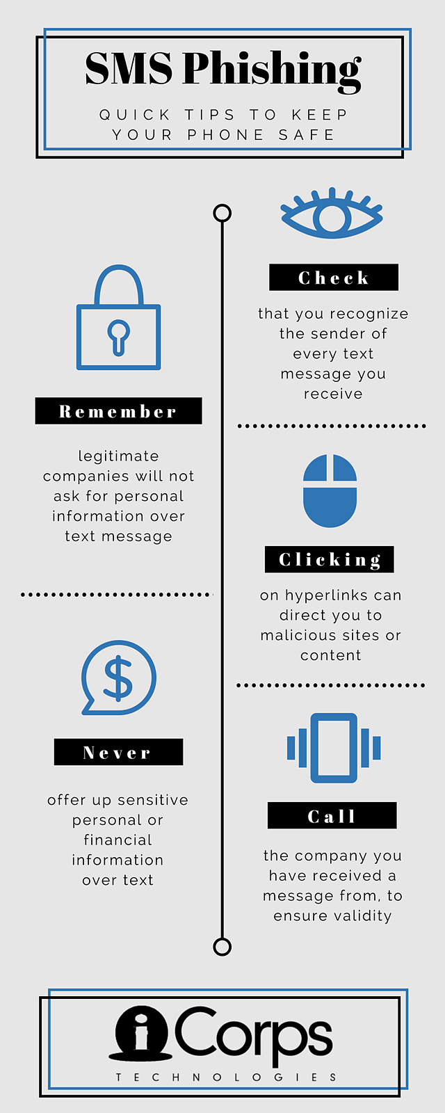 [INFOGRAPHIC] SMS Phishing: Quick Tips to Keep Your Phone Safe