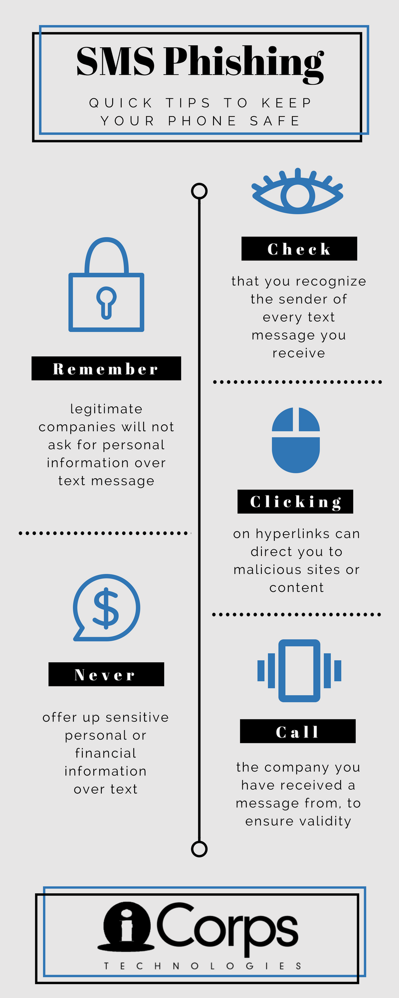 Quick Tips to Avoid SMS Phishing (Infographic) - iCorps
